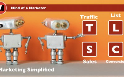 There Are Four Pillars Of Marketing